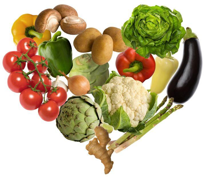 Arterial Cleansing   Advanced Eating Plan    Dark Dreen, Red, Orange Vegetables   Heart-Healthy Diet